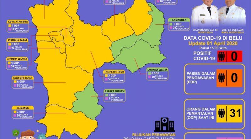 Per 1 April 2020, Terdapat 31 ODP di Belu/theeast.co.id